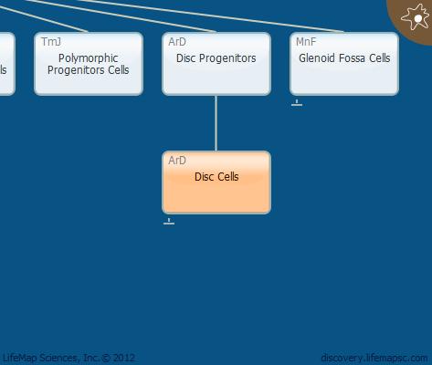 Disc Cells