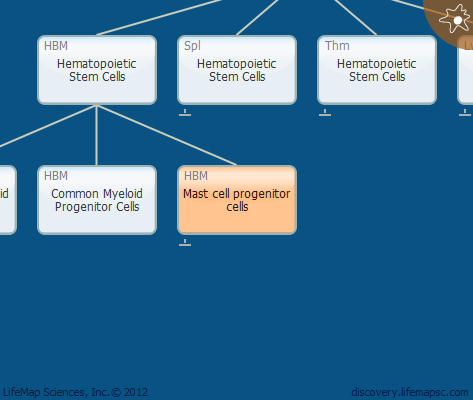 Mast cell progenitor cells
